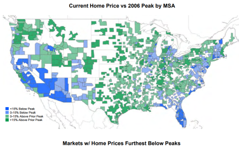 home prices versus peak